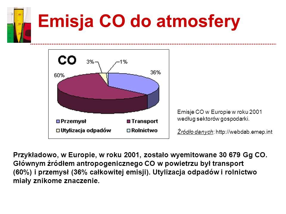 Wchodzi w skład gazów: świetlnego, spalinowego, przemysłowego i piecowego. Każdego roku na świecie tysiące ludzi umiera wskutek zatrucia tlenkiem węgl