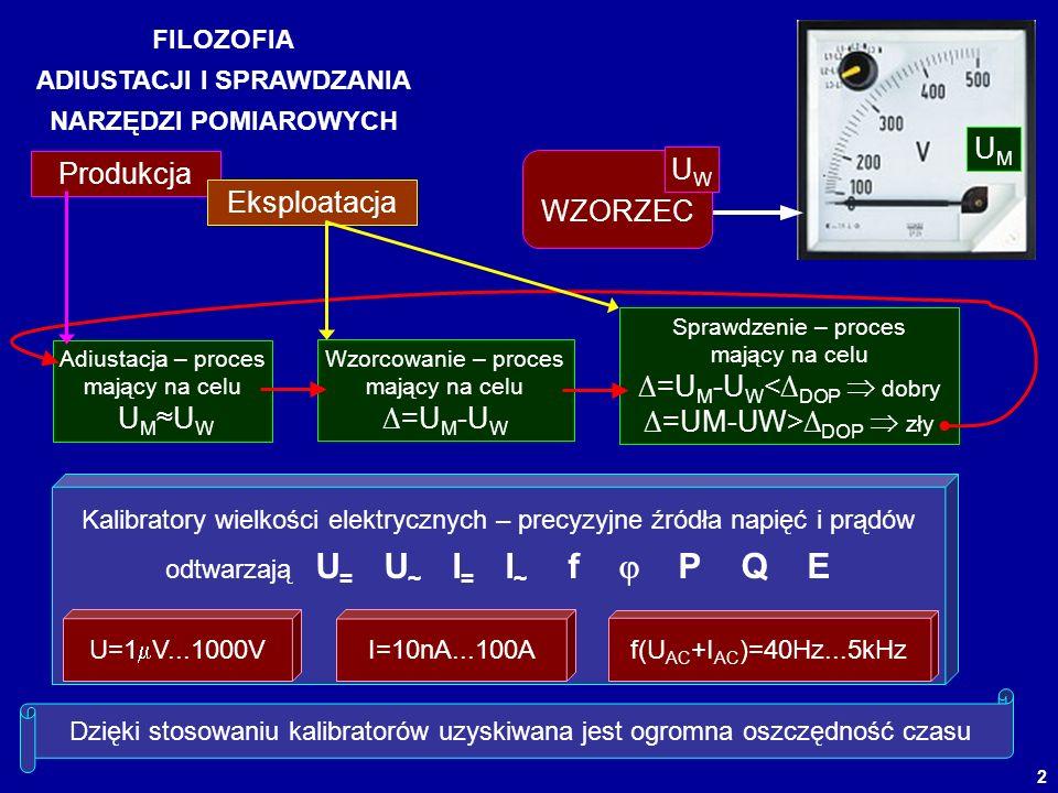 2 FILOZOFIA ADIUSTACJI I SPRAWDZANIA NARZĘDZI POMIAROWYCH Kalibratory wielkości elektrycznych – precyzyjne źródła napięć i prądów odtwarzają U = U ~ I