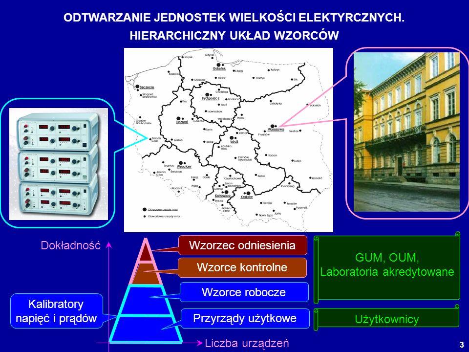 3 ODTWARZANIE JEDNOSTEK WIELKOŚCI ELEKTYRCZNYCH. HIERARCHICZNY UKŁAD WZORCÓW Kalibratory napięć i prądów Wzorce kontrolne Wzorzec odniesienia Wzorce r
