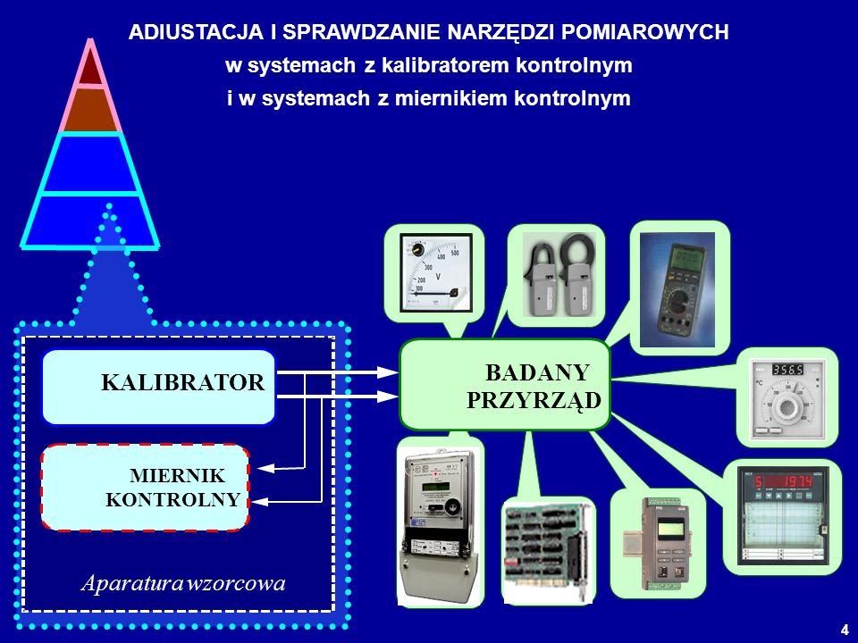 4 ADIUSTACJA I SPRAWDZANIE NARZĘDZI POMIAROWYCH w systemach z kalibratorem kontrolnym i w systemach z miernikiem kontrolnym MIERNIK KONTROLNY Aparatur