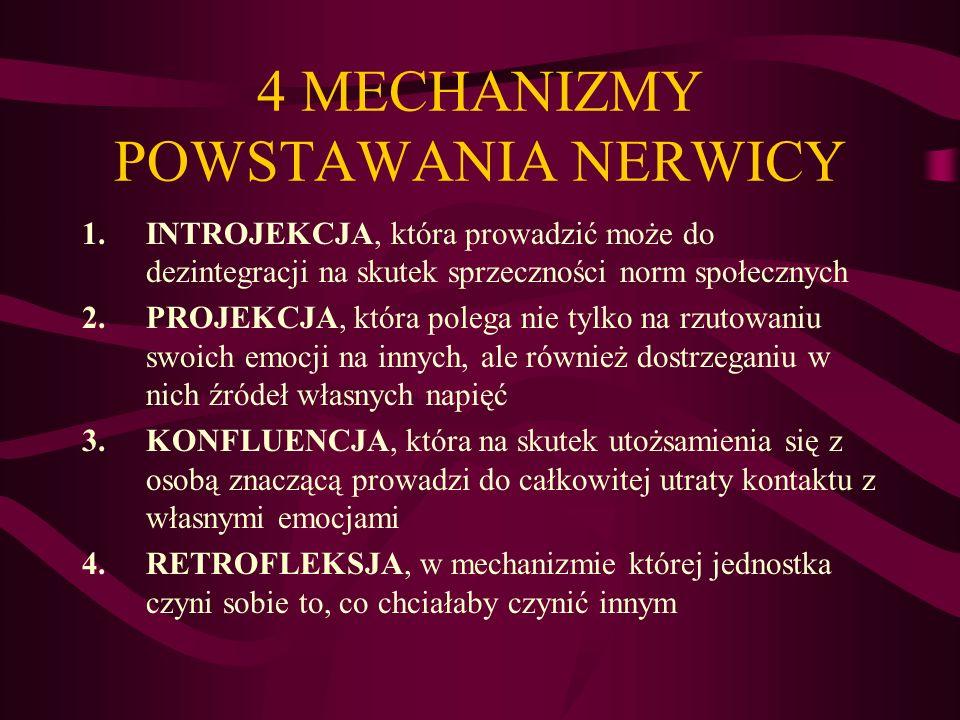 4 MECHANIZMY POWSTAWANIA NERWICY 1.INTROJEKCJA, która prowadzić może do dezintegracji na skutek sprzeczności norm społecznych 2.PROJEKCJA, która poleg