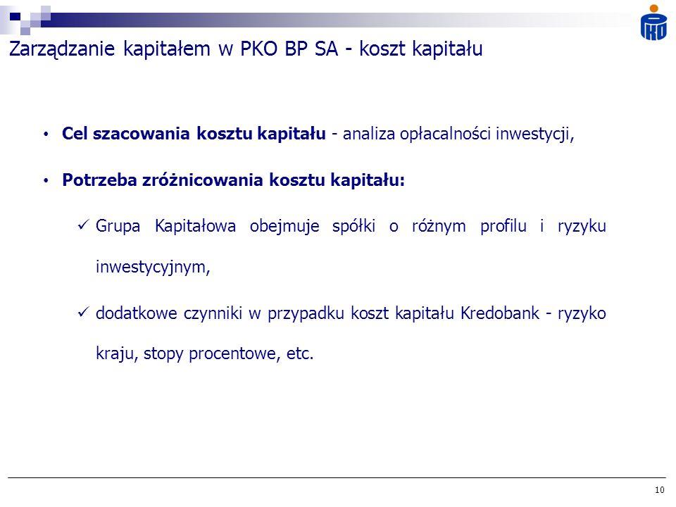 10 Zarządzanie kapitałem w PKO BP SA - koszt kapitału Cel szacowania kosztu kapitału - analiza opłacalności inwestycji, Potrzeba zróżnicowania kosztu