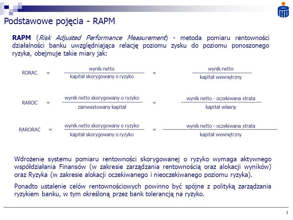 3 Podstawowe pojęcia - RAPM RAPM (Risk Adjusted Performance Measurement) - metoda pomiaru rentowności działalności banku uwzględniająca relację poziom