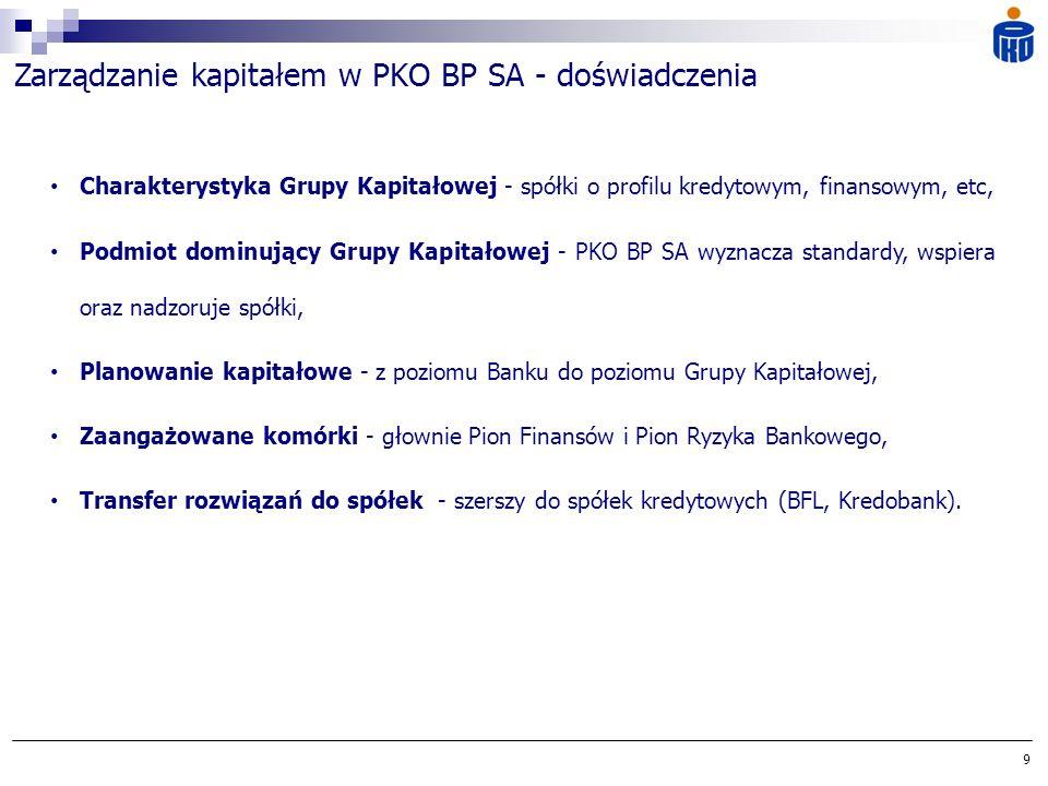 9 Zarządzanie kapitałem w PKO BP SA - doświadczenia Charakterystyka Grupy Kapitałowej - spółki o profilu kredytowym, finansowym, etc, Podmiot dominują