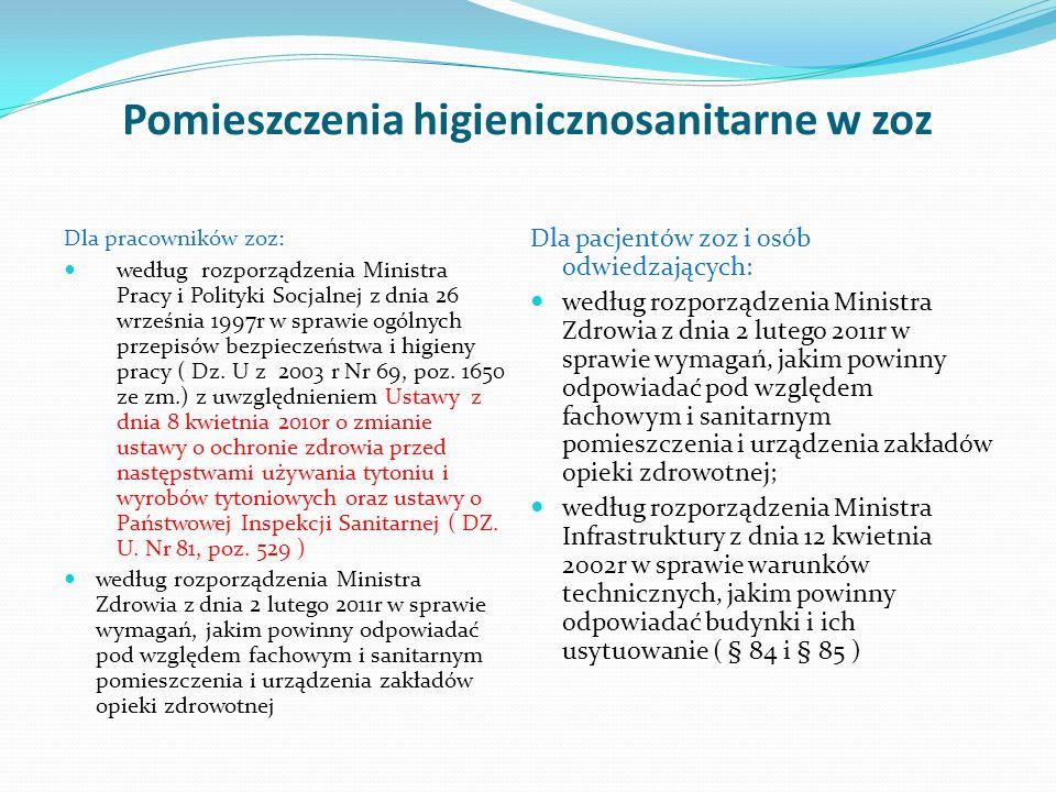 Pomieszczenia higienicznosanitarne w zoz Dla pracowników zoz: według rozporządzenia Ministra Pracy i Polityki Socjalnej z dnia 26 września 1997r w spr