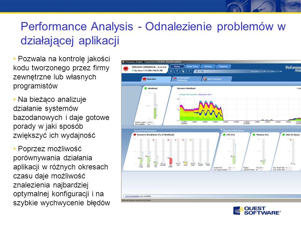 Performance Analysis - Odnalezienie problemów w działającej aplikacji Pozwala na kontrolę jakości kodu tworzonego przez firmy zewnętrzne lub własnych programistów Na bieżąco analizuje działanie systemów bazodanowych i daje gotowe porady w jaki sposób zwiększyć ich wydajność Poprzez możliwość porównywania działania aplikacji w różnych okresach czasu daje możliwość znalezienia najbardziej optymalnej konfiguracji i na szybkie wychwycenie błędów