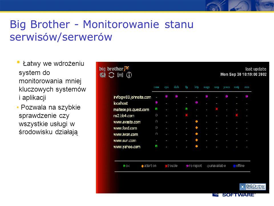 Big Brother - Monitorowanie stanu serwis ó w/serwer ó w Łatwy we wdrożeniu system do monitorowania mniej kluczowych systemów i aplikacji Pozwala na szybkie sprawdzenie czy wszystkie usługi w środowisku działają
