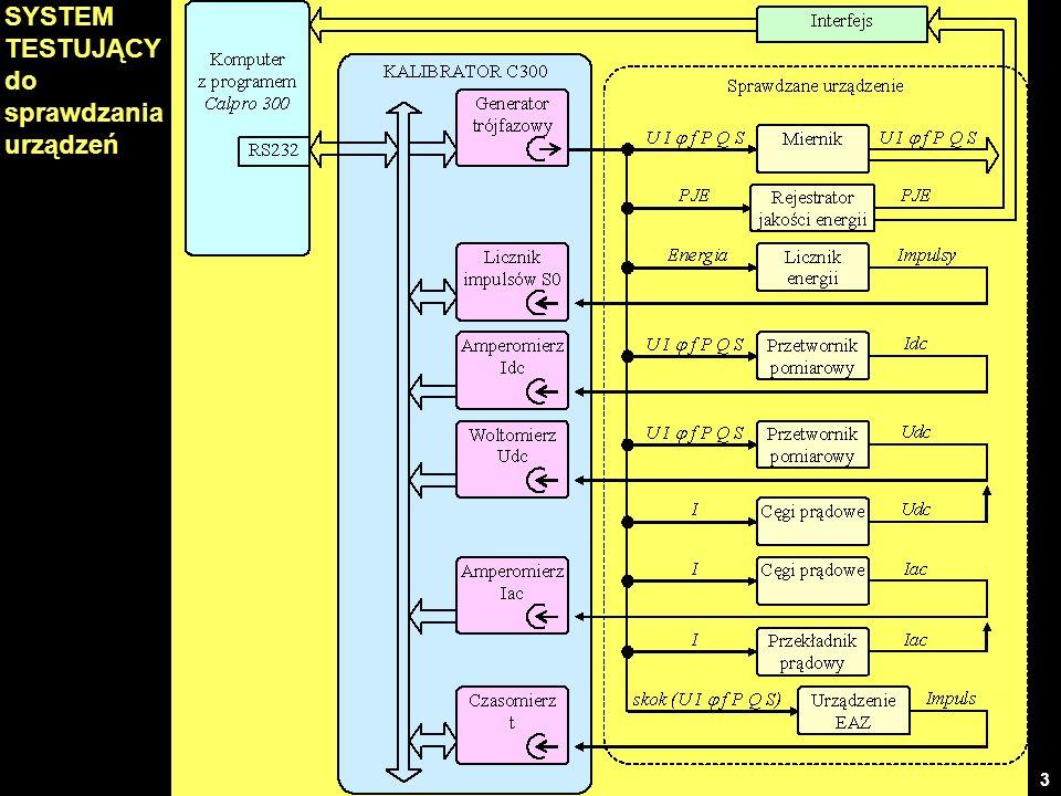 4 SYSTEM TESTUJĄCY C300 do sprawdzania urządzeń - sprzęt Dla automatycznego zdjęcia charakterystyk błędu i czasowej system C300 posiada: wyjście prądowe do 100A wyprowadzone na wspólny zacisk wejścia mierników testera do interpretacji W W wskazań sprawdzanych urządzeń specjalistyczny program Calsoft 300
