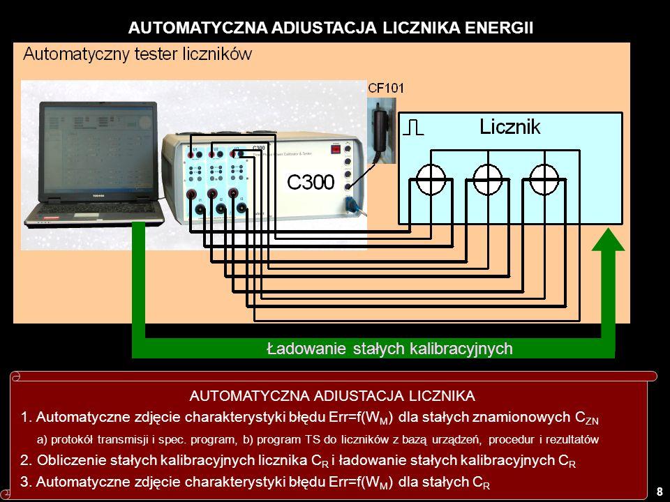 8 AUTOMATYCZNA ADIUSTACJA LICZNIKA ENERGII Ładowanie stałych kalibracyjnych AUTOMATYCZNA ADIUSTACJA LICZNIKA 1. Automatyczne zdjęcie charakterystyki b