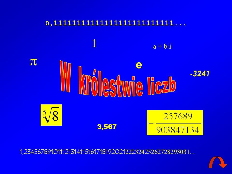Liczby wymierne Liczbę nazywamy wymierną, jeżeli można przedstawić ją w postaci ułamka zwykłego, którego licznik i mianownik są liczbami całkowitymi i mianownik jest różny od zera.