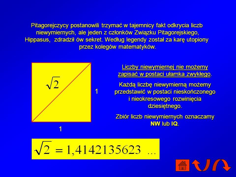 Liczby niewymierne W V w. p.n.e. Pitagoras i jego uczniowie dokonali prawdziwie dramatycznego odkrycia.Stwierdzili bowiem, że długość przekątnej kwadr