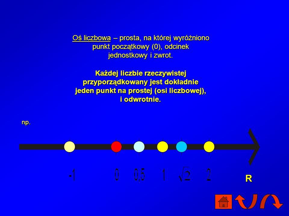 R Zbiór liczb rzeczywistych i jego podzbiory NWW C N N+N+N+N+ R – zbiór liczb rzeczywistych W – zbiór liczb wymiernych NW – zbiór liczb niewymiernych