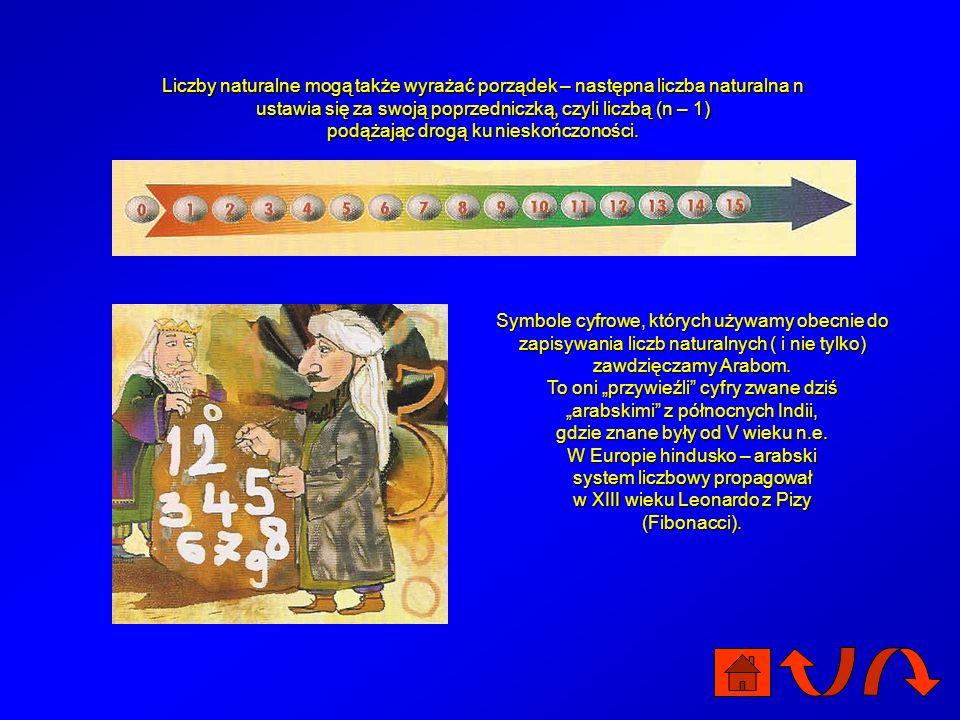 W 1883 r.niemiecki matematyk Ferdynand Lindemann udowodnił,że ludolfina jest tzw.