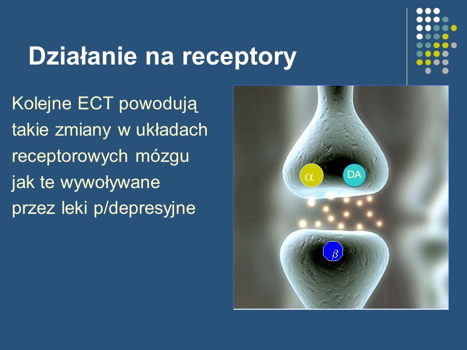 Działanie na receptory Kolejne ECT powodują takie zmiany w układach receptorowych mózgu jak te wywoływane przez leki p/depresyjne DA