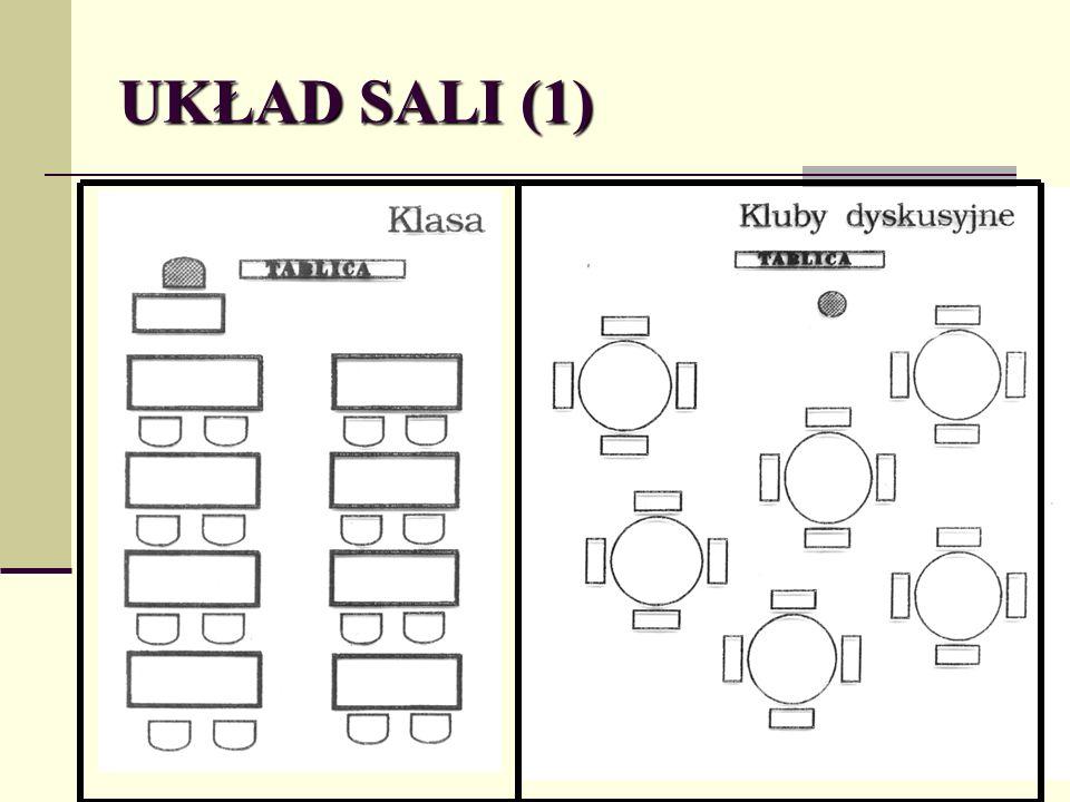 UKŁAD SALI (1)