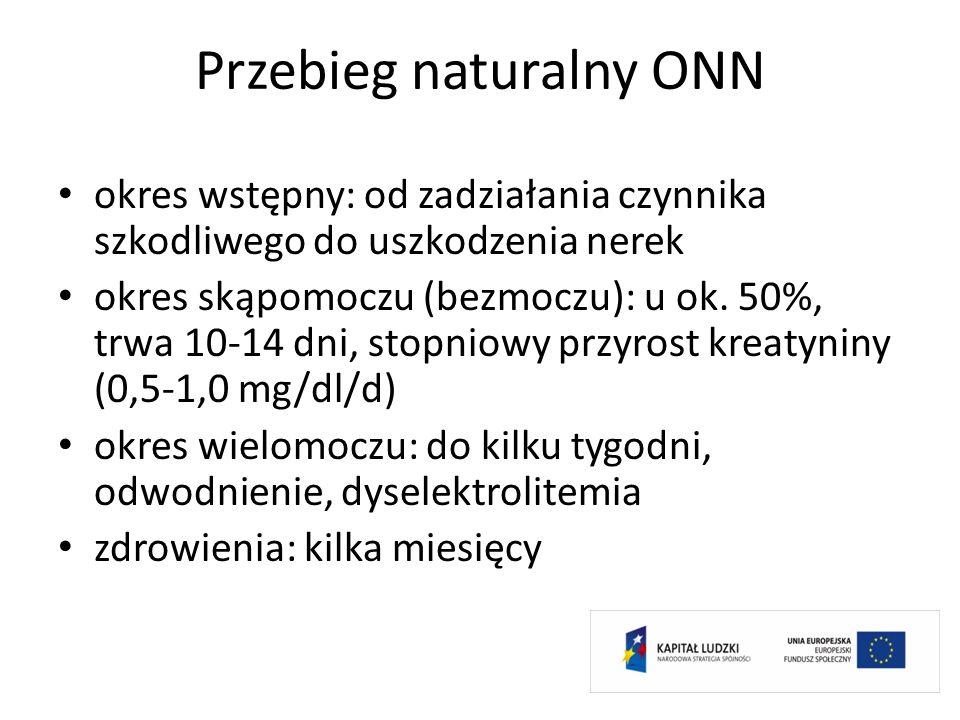 Przebieg naturalny ONN okres wstępny: od zadziałania czynnika szkodliwego do uszkodzenia nerek okres skąpomoczu (bezmoczu): u ok. 50%, trwa 10-14 dni,