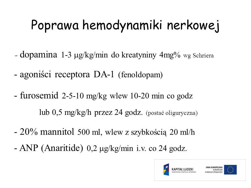 Poprawa hemodynamiki nerkowej - - dopamina 1-3 g/kg/min do kreatyniny 4mg% wg Schriera - agoniści receptora DA-1 (fenoldopam) - furosemid 2-5-10 mg/kg