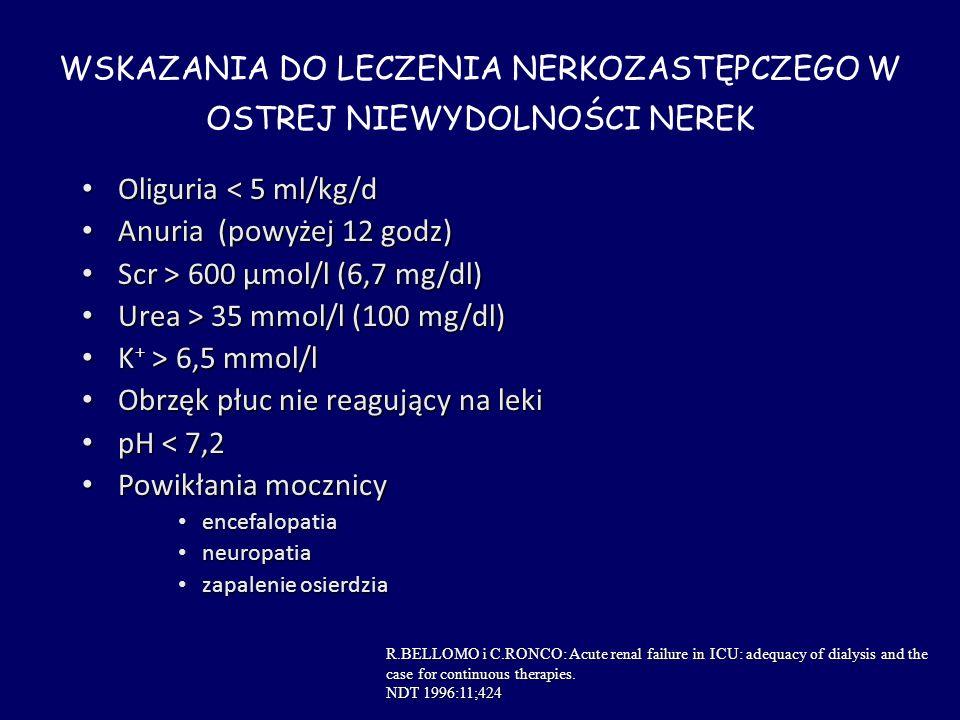 WSKAZANIA DO LECZENIA NERKOZASTĘPCZEGO W OSTREJ NIEWYDOLNOŚCI NEREK Oliguria < 5 ml/kg/d Oliguria < 5 ml/kg/d Anuria (powyżej 12 godz) Anuria (powyżej