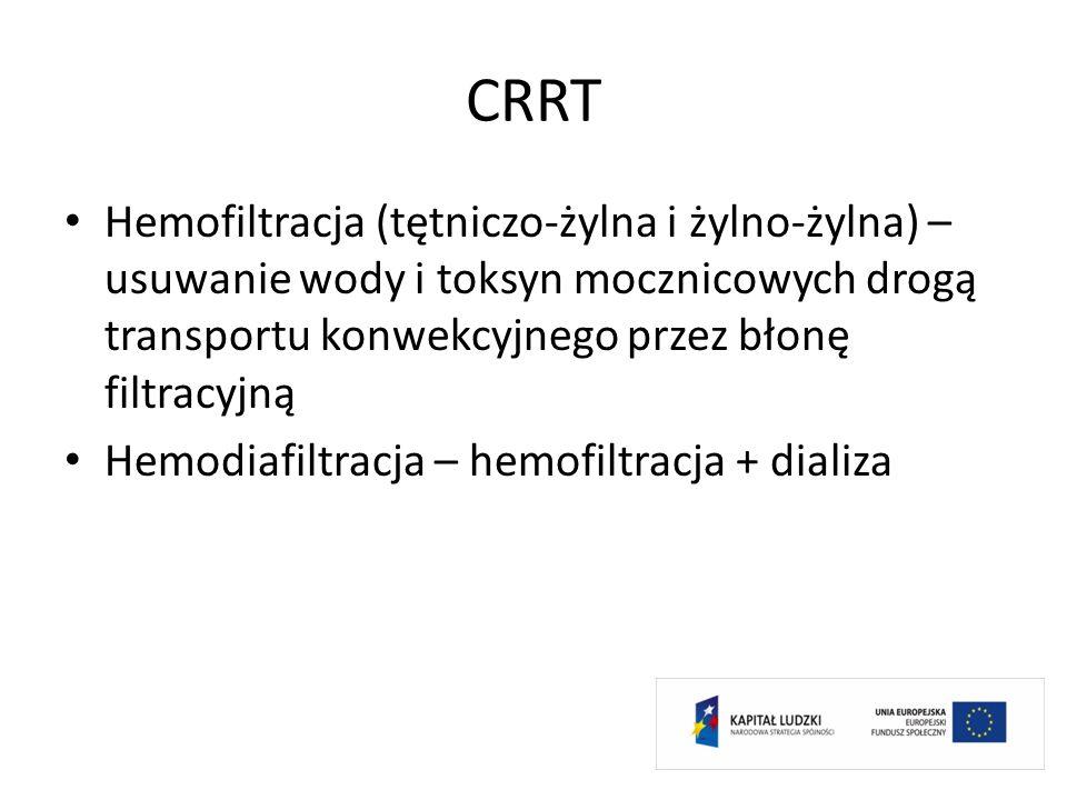 CRRT Hemofiltracja (tętniczo-żylna i żylno-żylna) – usuwanie wody i toksyn mocznicowych drogą transportu konwekcyjnego przez błonę filtracyjną Hemodia