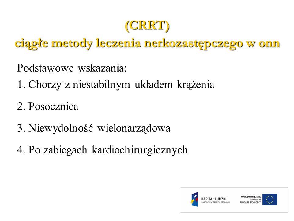 (CRRT) ciągłe metody leczenia nerkozastępczego w onn Podstawowe wskazania: 1. Chorzy z niestabilnym układem krążenia 2. Posocznica 3. Niewydolność wie