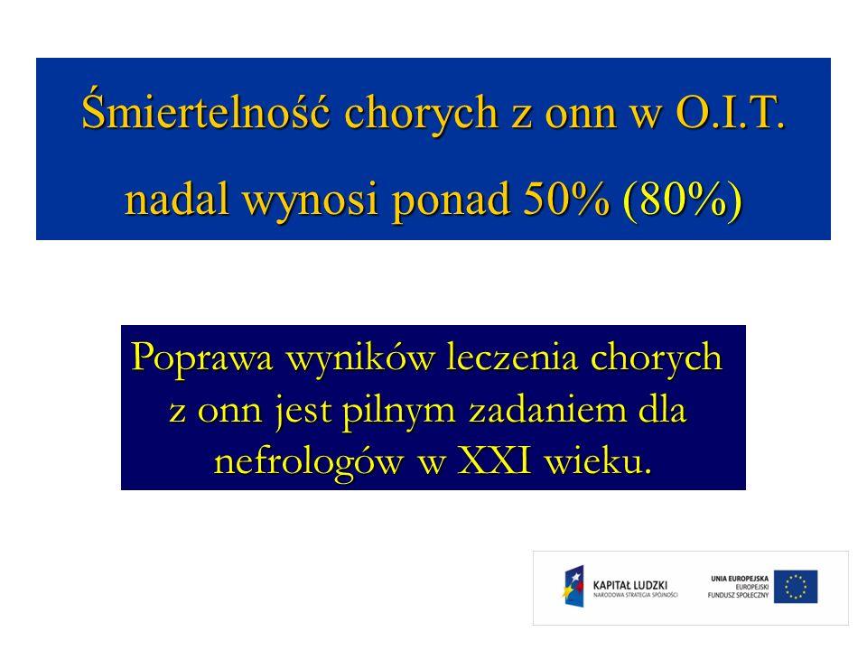 Śmiertelność chorych z onn w O.I.T. nadal wynosi ponad 50% (80%) Poprawa wyników leczenia chorych z onn jest pilnym zadaniem dla nefrologów w XXI wiek