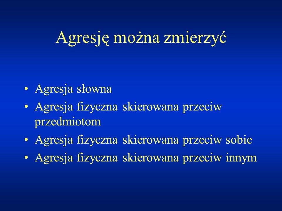 Agresję można zmierzyć Agresja słowna Agresja fizyczna skierowana przeciw przedmiotom Agresja fizyczna skierowana przeciw sobie Agresja fizyczna skier