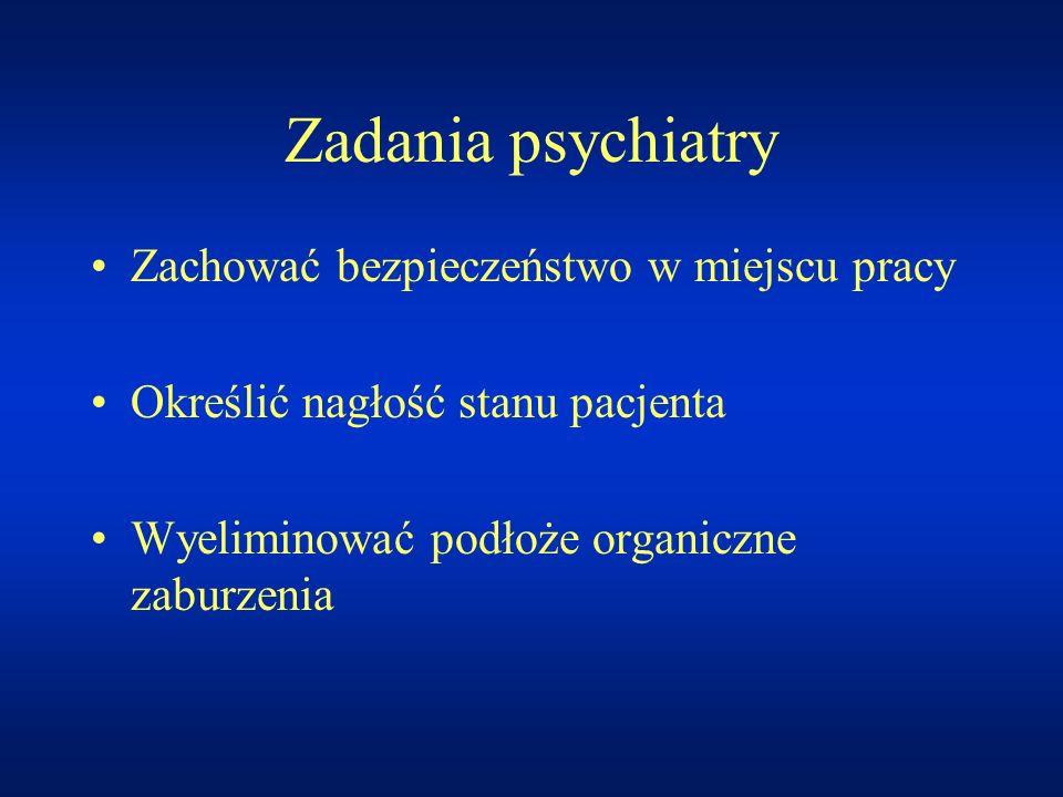 Zadania psychiatry Zachować bezpieczeństwo w miejscu pracy Określić nagłość stanu pacjenta Wyeliminować podłoże organiczne zaburzenia