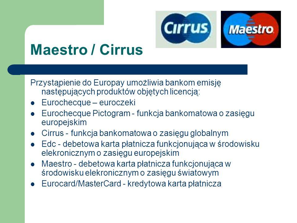 Maestro / Cirrus Przystąpienie do Europay umożliwia bankom emisję następujących produktów objętych licencją: Eurochecque – euroczeki Eurochecque Picto
