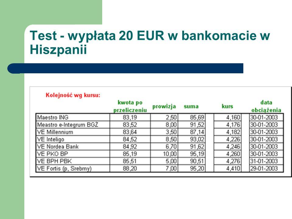 Test - wypłata 20 EUR w bankomacie w Hiszpanii
