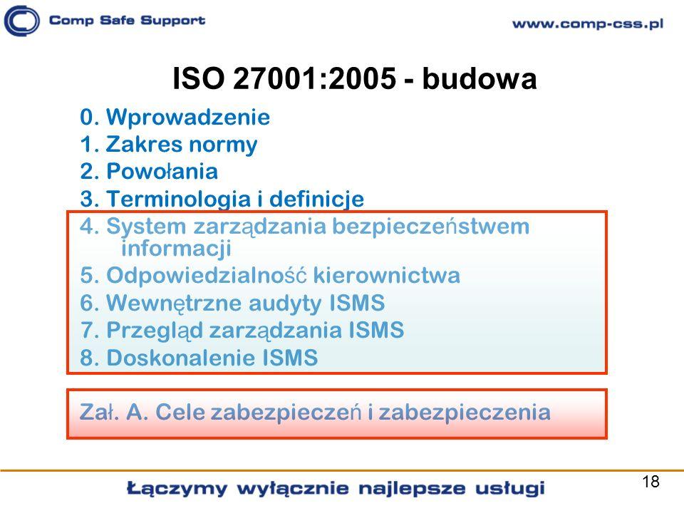 18 ISO 27001:2005 - budowa 0. Wprowadzenie 1. Zakres normy 2. Powo ł ania 3. Terminologia i definicje 4. System zarz ą dzania bezpiecze ń stwem inform