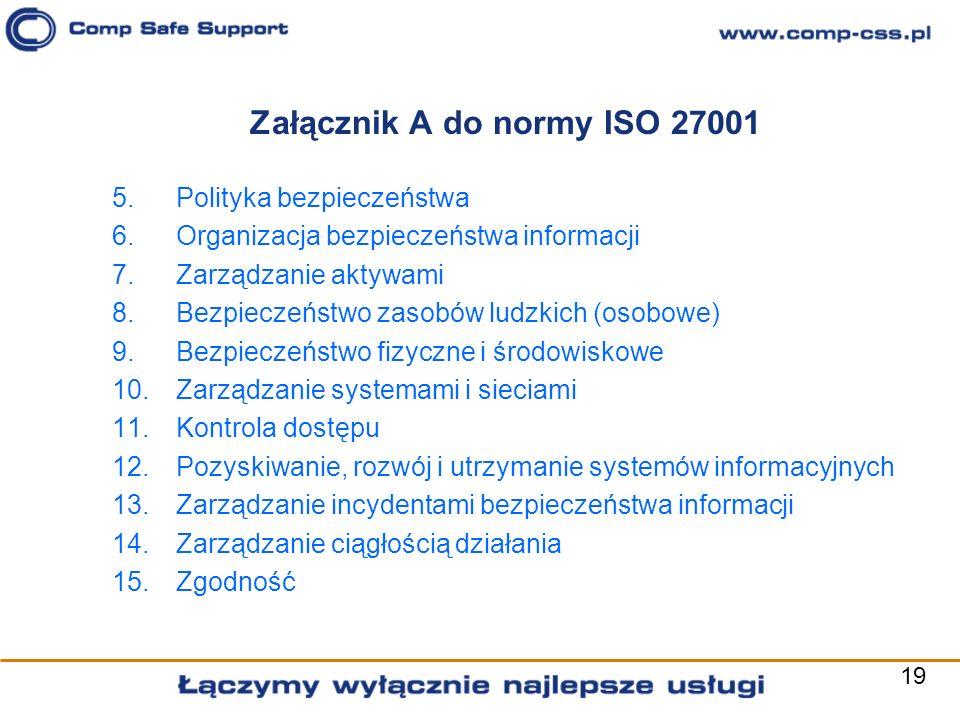 19 Załącznik A do normy ISO 27001 Polityka bezpieczeństwa Organizacja bezpieczeństwa informacji Zarządzanie aktywami Bezpieczeństwo zasobów ludzkich (