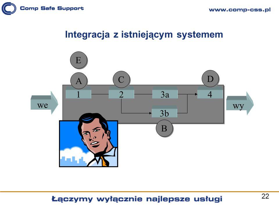 22 Integracja z istniejącym systemem 123a4 3b we wy A A B B D D C C E E