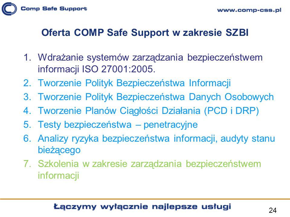 Oferta COMP Safe Support w zakresie SZBI 1.Wdrażanie systemów zarządzania bezpieczeństwem informacji ISO 27001:2005. 2.Tworzenie Polityk Bezpieczeństw