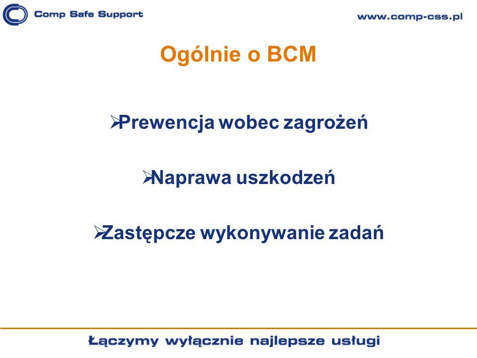 Ogólnie o BCM Prewencja wobec zagrożeń Naprawa uszkodzeń Zastępcze wykonywanie zadań