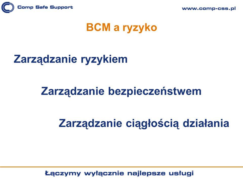 BCM a ryzyko Zarządzanie ryzykiem Zarządzanie bezpieczeństwem Zarządzanie ciągłością działania
