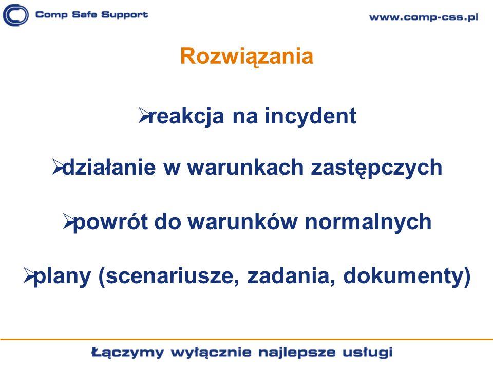 Rozwiązania reakcja na incydent działanie w warunkach zastępczych powrót do warunków normalnych plany (scenariusze, zadania, dokumenty)