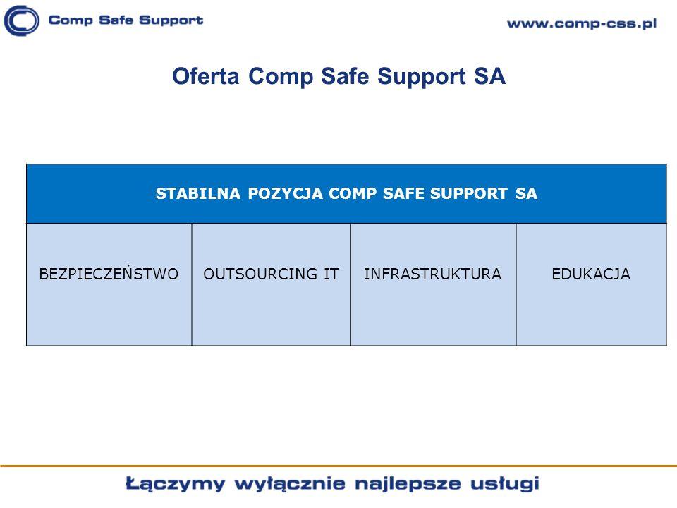Oferta Comp Safe Support SA STABILNA POZYCJA COMP SAFE SUPPORT SA BEZPIECZEŃSTWOOUTSOURCING ITINFRASTRUKTURAEDUKACJA