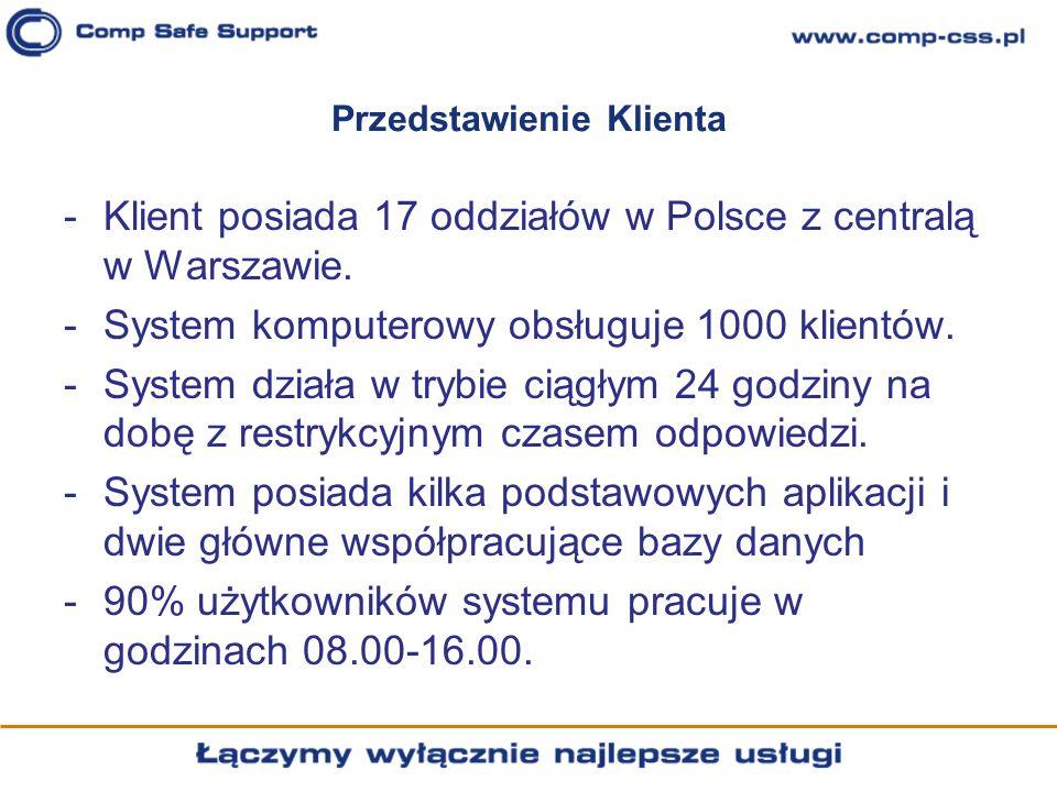 Przedstawienie Klienta -Klient posiada 17 oddziałów w Polsce z centralą w Warszawie. -System komputerowy obsługuje 1000 klientów. -System działa w try