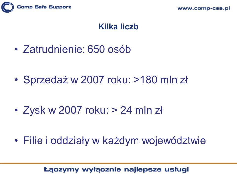 Kilka liczb Zatrudnienie: 650 osób Sprzedaż w 2007 roku: >180 mln zł Zysk w 2007 roku: > 24 mln zł Filie i oddziały w każdym województwie