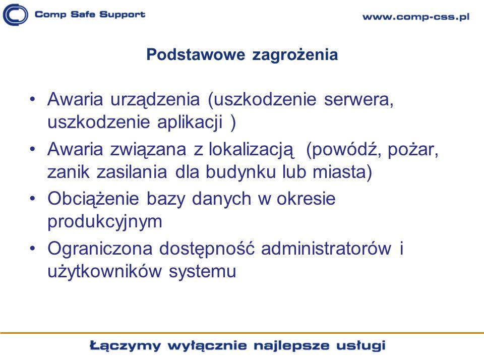 Podstawowe zagrożenia Awaria urządzenia (uszkodzenie serwera, uszkodzenie aplikacji ) Awaria związana z lokalizacją (powódź, pożar, zanik zasilania dl