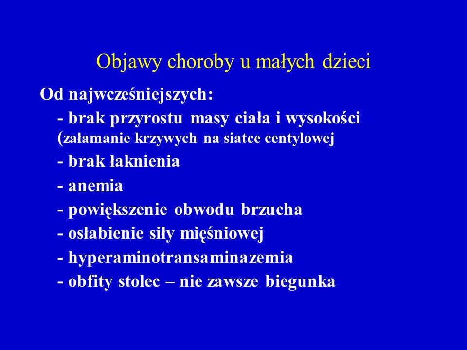 Objawy choroby u małych dzieci Od najwcześniejszych: - brak przyrostu masy ciała i wysokości ( załamanie krzywych na siatce centylowej - brak łaknieni