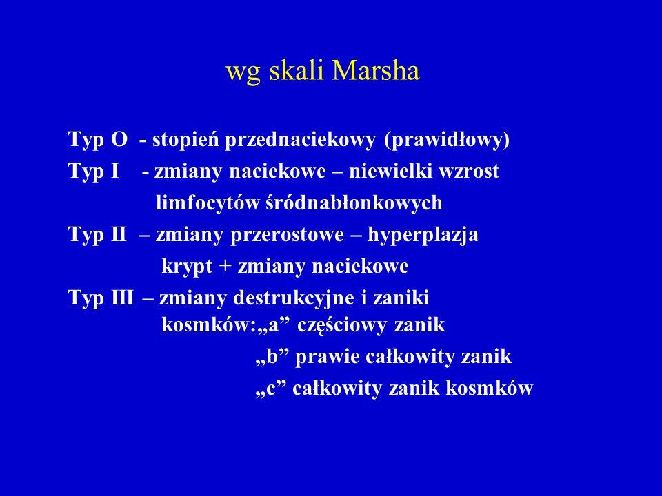 wg skali Marsha Typ O - stopień przednaciekowy (prawidłowy) Typ I - zmiany naciekowe – niewielki wzrost limfocytów śródnabłonkowych Typ II – zmiany pr