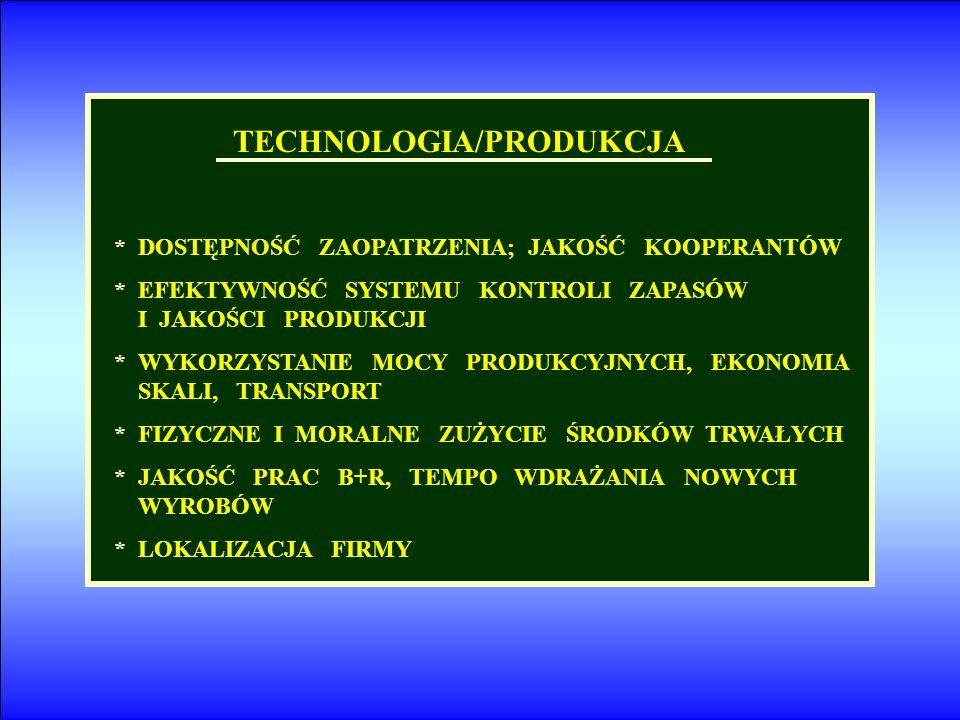 TECHNOLOGIA/PRODUKCJA * DOSTĘPNOŚĆ ZAOPATRZENIA; JAKOŚĆ KOOPERANTÓW * EFEKTYWNOŚĆ SYSTEMU KONTROLI ZAPASÓW I JAKOŚCI PRODUKCJI * WYKORZYSTANIE MOCY PR