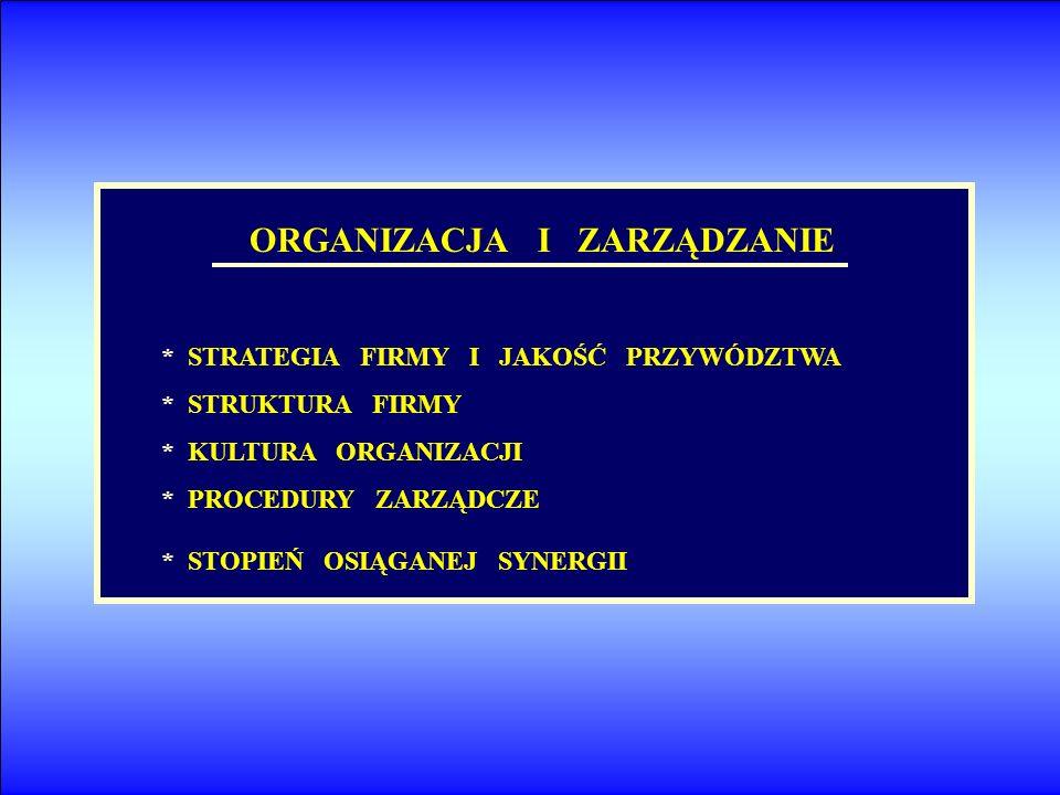 ORGANIZACJA I ZARZĄDZANIE * STRATEGIA FIRMY I JAKOŚĆ PRZYWÓDZTWA * STRUKTURA FIRMY * KULTURA ORGANIZACJI * PROCEDURY ZARZĄDCZE * STOPIEŃ OSIĄGANEJ SYN