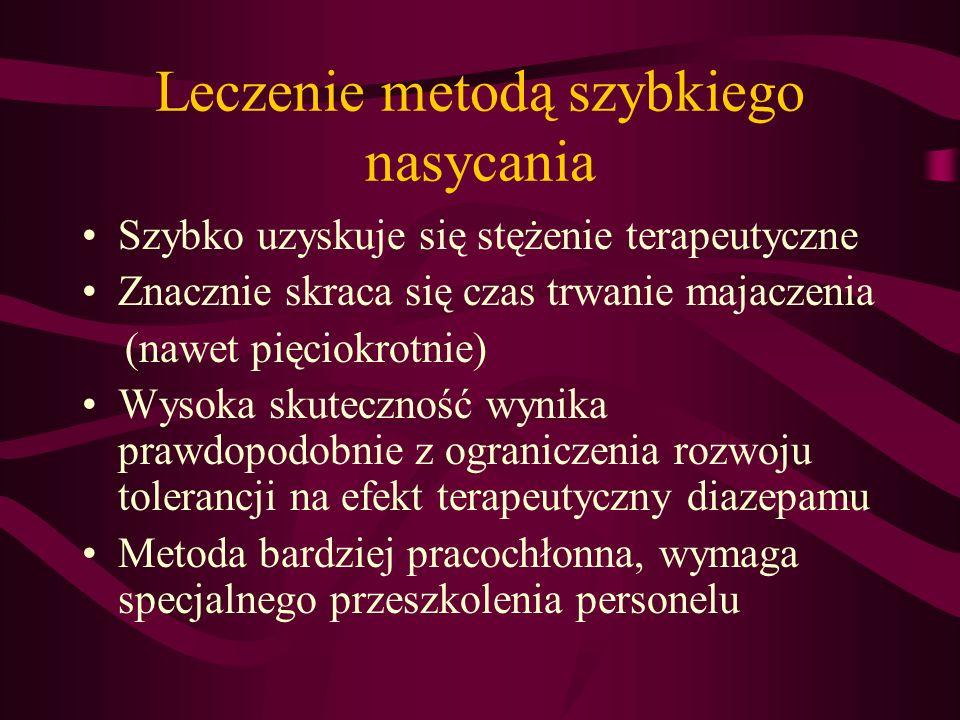 Literatura Bilikiewicz, A.Psychiatria Gossman, W.