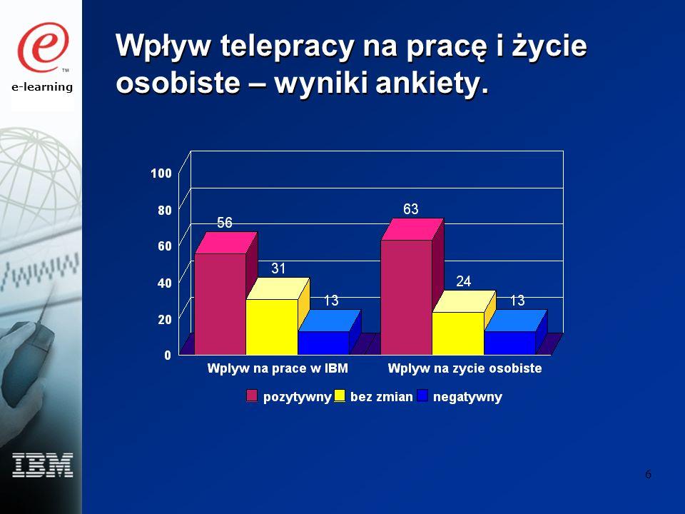 e-learning 6 Wpływ telepracy na pracę i życie osobiste – wyniki ankiety.