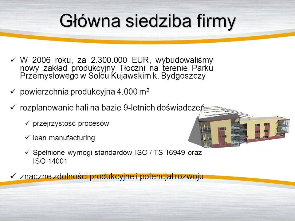 Główna siedziba firmy W 2006 roku, za 2.300.000 EUR, wybudowaliśmy nowy zakład produkcyjny Tłoczni na terenie Parku Przemysłowego w Solcu Kujawskim k.