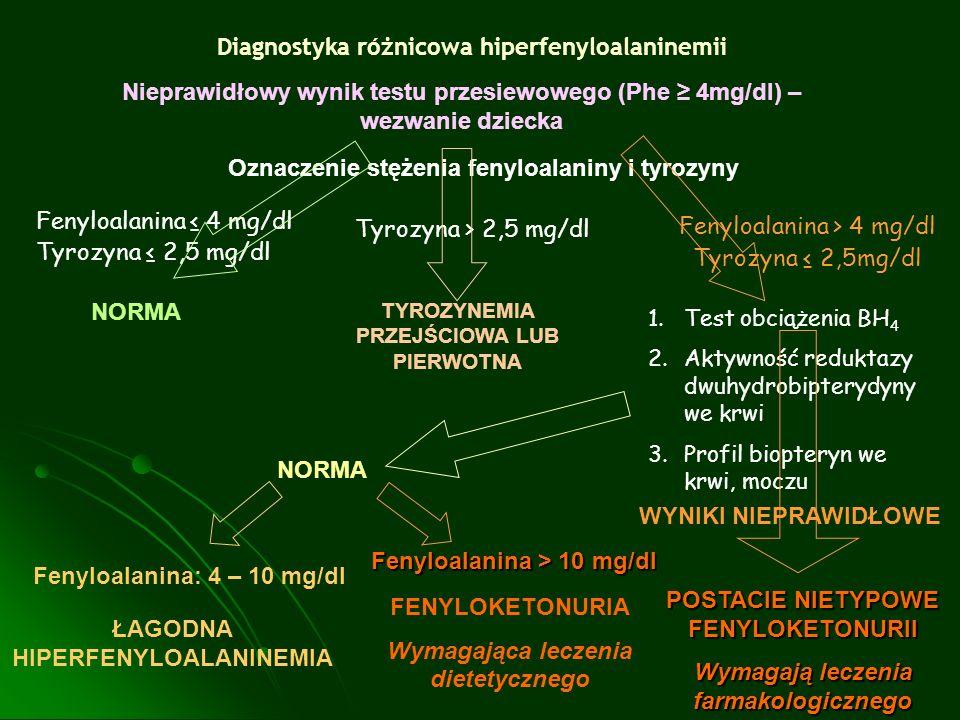 Diagnostyka różnicowa hiperfenyloalaninemii Nieprawidłowy wynik testu przesiewowego (Phe 4mg/dl) – wezwanie dziecka Oznaczenie stężenia fenyloalaniny