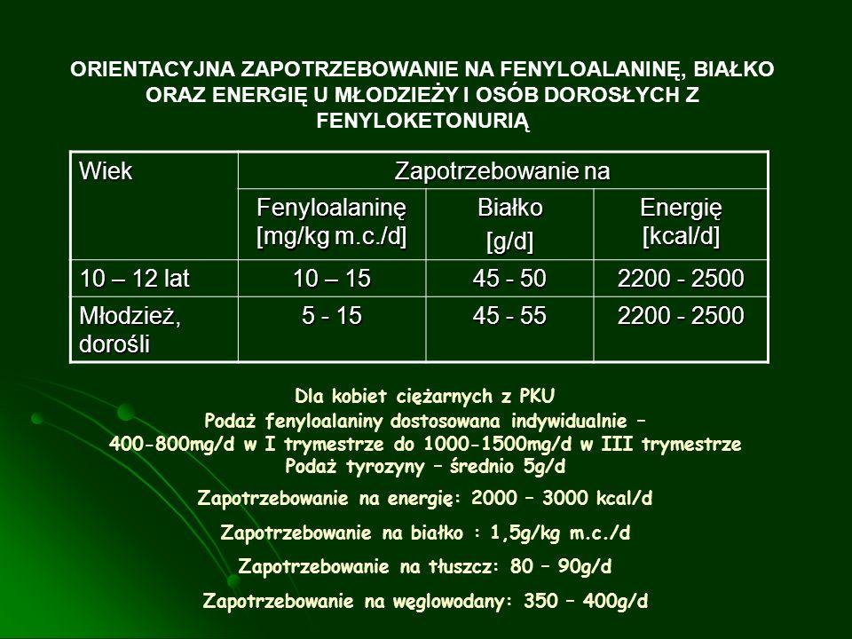 Wiek Zapotrzebowanie na Fenyloalaninę [mg/kg m.c./d] Białko[g/d] Energię [kcal/d] 10 – 12 lat 10 – 15 45 - 50 2200 - 2500 Młodzież, dorośli 5 - 15 45