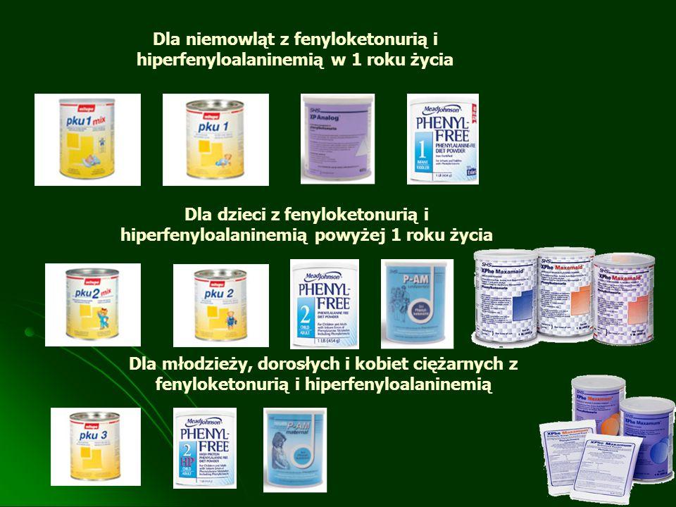 Dla niemowląt z fenyloketonurią i hiperfenyloalaninemią w 1 roku życia Dla dzieci z fenyloketonurią i hiperfenyloalaninemią powyżej 1 roku życia Dla m